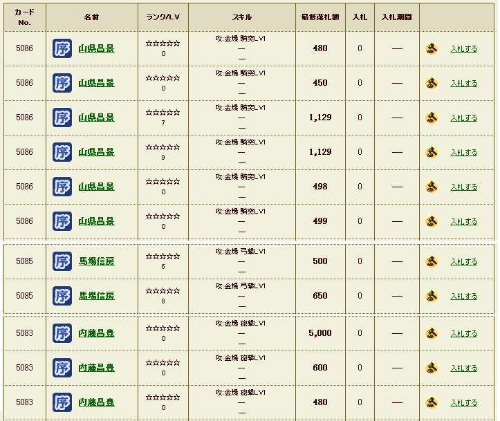 日記S80 金爆