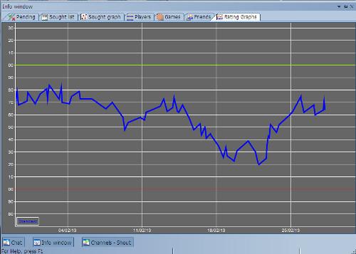 rating_graph130301.jpg