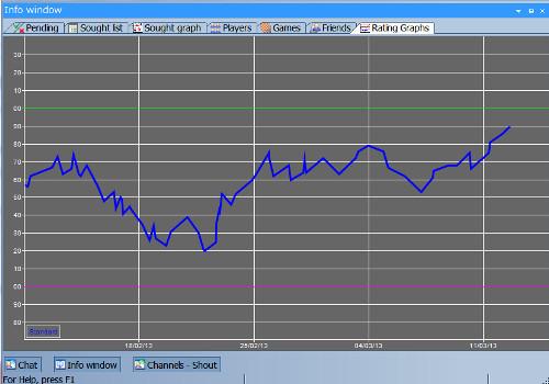 rating_graph130312.jpg