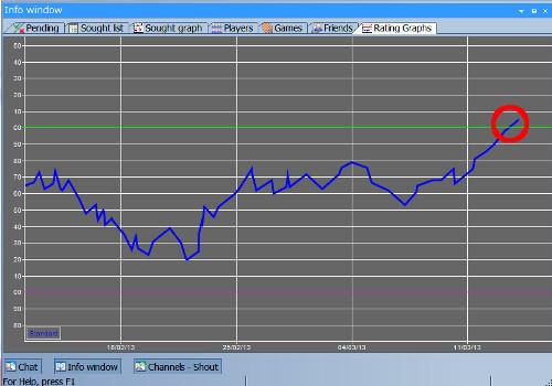 rating_graph130314.jpg