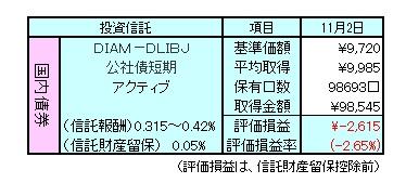 1211公社債1