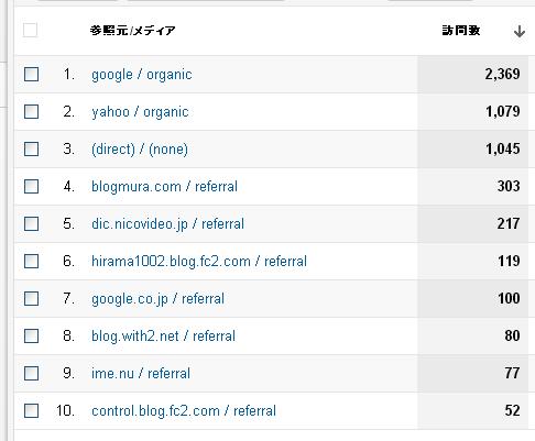 2012/12/02 参照サイト