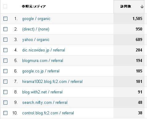 2013/01/02 参照サイト