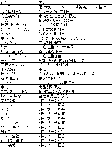 20121002194732abc.png