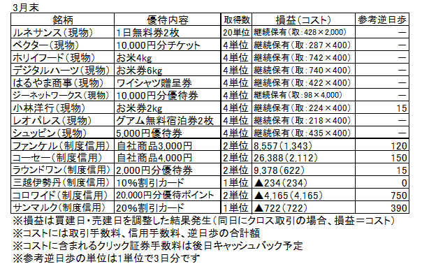 2013033015525886f.png