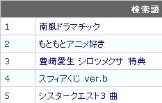 201205words.jpg