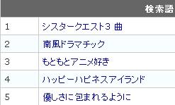 201206words.jpg