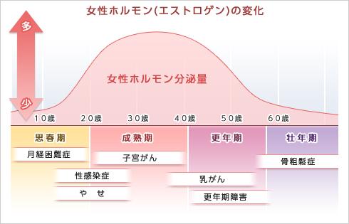 top_graph.jpg