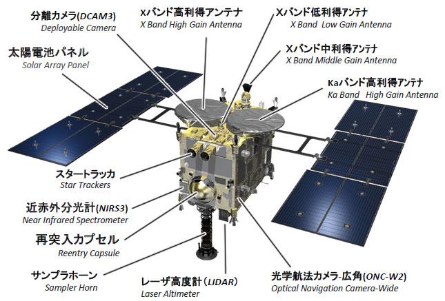 hayabusa2_mission_02.jpg