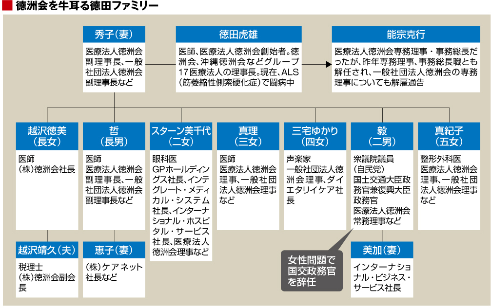 tokudafa20130213.jpg
