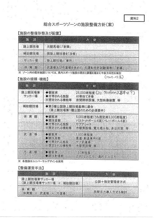 栃木県議会<県政経営委員会>①