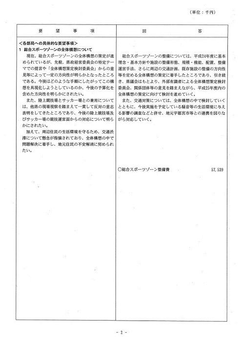 栃木県当初予算および行政推進に関する要望書に対する回答③