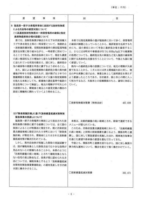 栃木県当初予算および行政推進に関する要望書に対する回答⑦