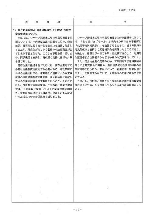 栃木県当初予算および行政推進に関する要望書に対する回答⑯