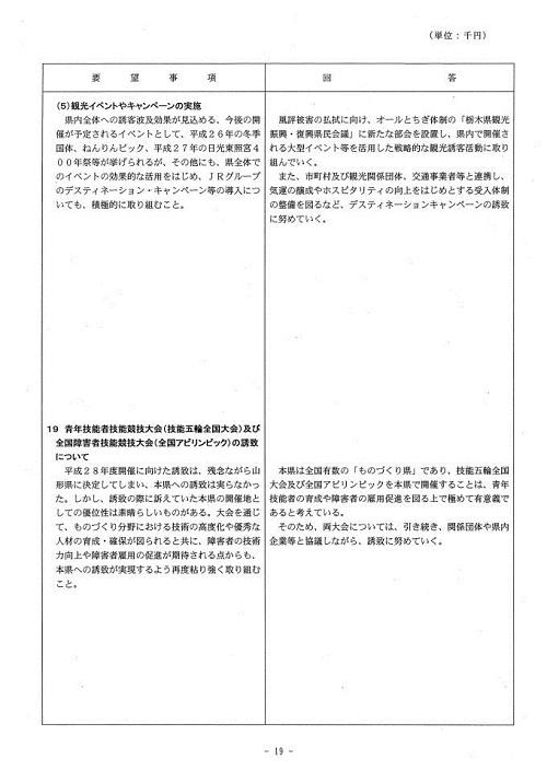 栃木県当初予算および行政推進に関する要望書に対する回答⑳