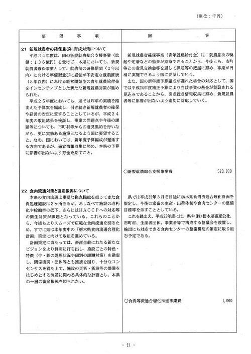 栃木県当初予算および行政推進に関する要望書に対する回答22