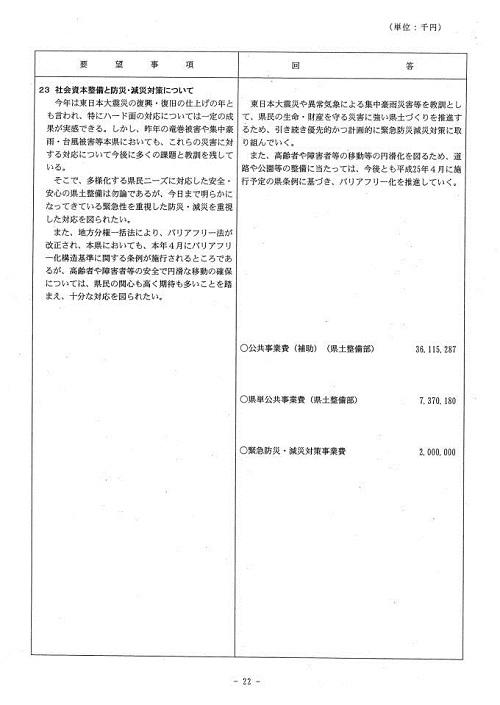 栃木県当初予算および行政推進に関する要望書に対する回答23