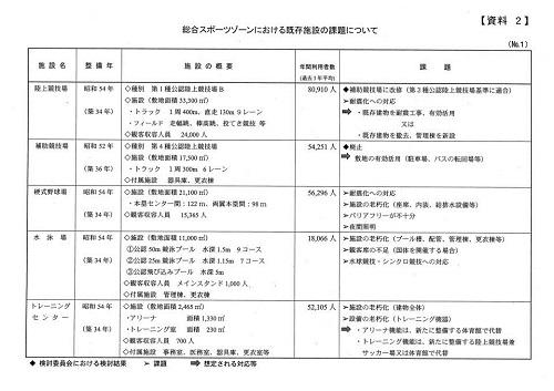 平成25年栃木県議会定例会<第317回通常会議>常任委員会その4③