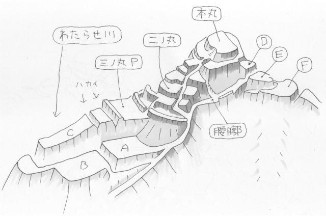 高津戸城(1) ~ 渡良瀬川断崖 | 武蔵の五遁、あっちへこっちへ