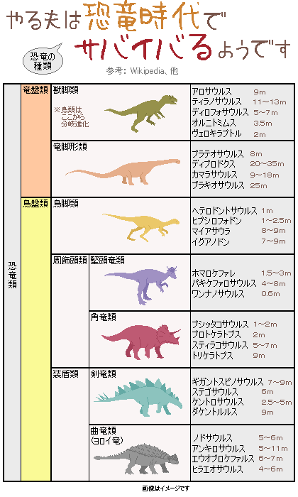 dino_survival_classify.png